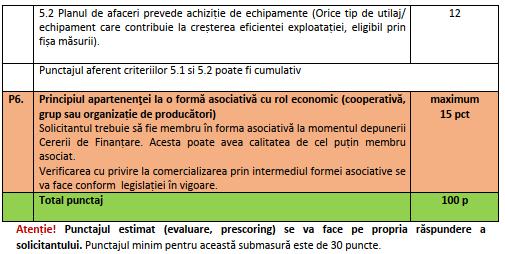 4-masura-6.1-tanar-fermier-fonduri-europene-pentru-tineri